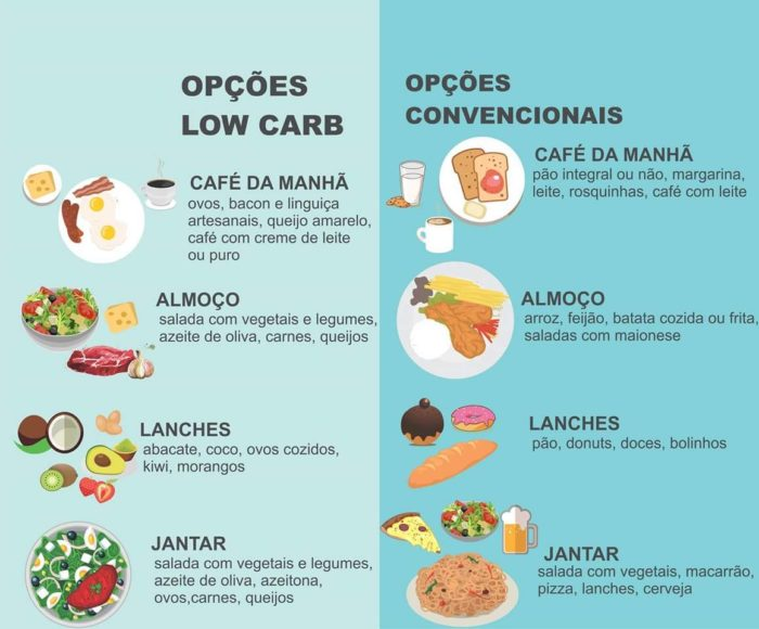 cardapio-low-carb